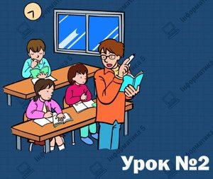 Інформаційні технології та процеси. Урок 2 (5 клас)