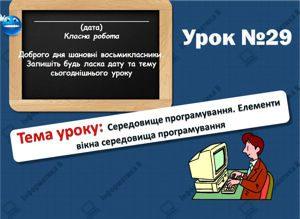 Середовище програмування. Елементи вікна середовища програмування. Інформатика 8 клас. Урок 29