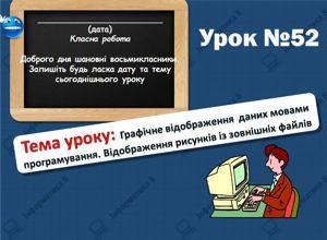 Графічне відображення даних мовами програмування. Відображення рисунків із зовнішніх файлів. Інформатика 8 клас. Урок 52